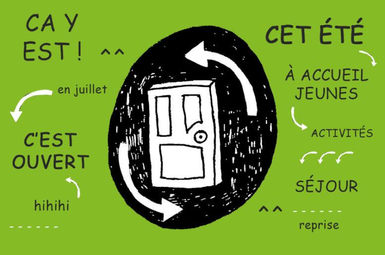 Pôle Jeunes & Familles : reprise des activités cet été !! image